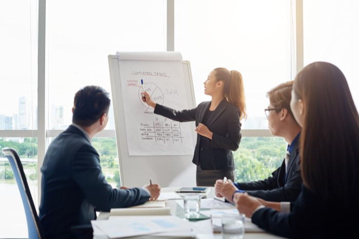 leadership and training